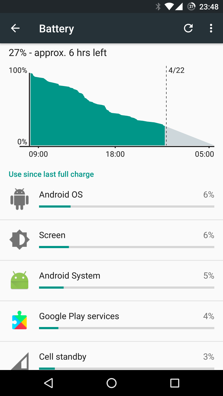/pics/misc/screenshot-nexus6p-battery.png